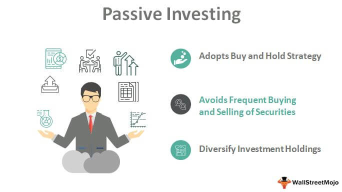 If passive jogging would be an option, all would do it – of course, I am a passive investor